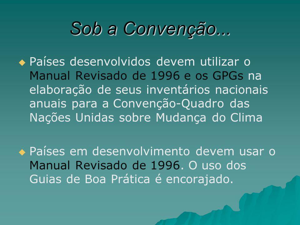 Sob a Convenção... Países desenvolvidos devem utilizar o Manual Revisado de 1996 e os GPGs na elaboração de seus inventários nacionais anuais para a C
