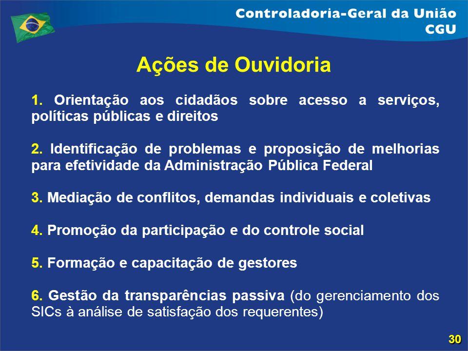 1. Orientação aos cidadãos sobre acesso a serviços, políticas públicas e direitos 2. Identificação de problemas e proposição de melhorias para efetivi