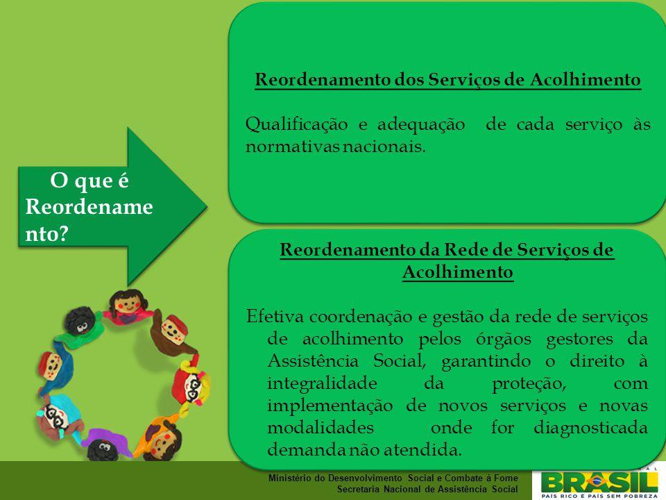 Ministério do Desenvolvimento Social e Combate à Fome Secretaria Nacional de Assistência Social O que é Reordename nto.