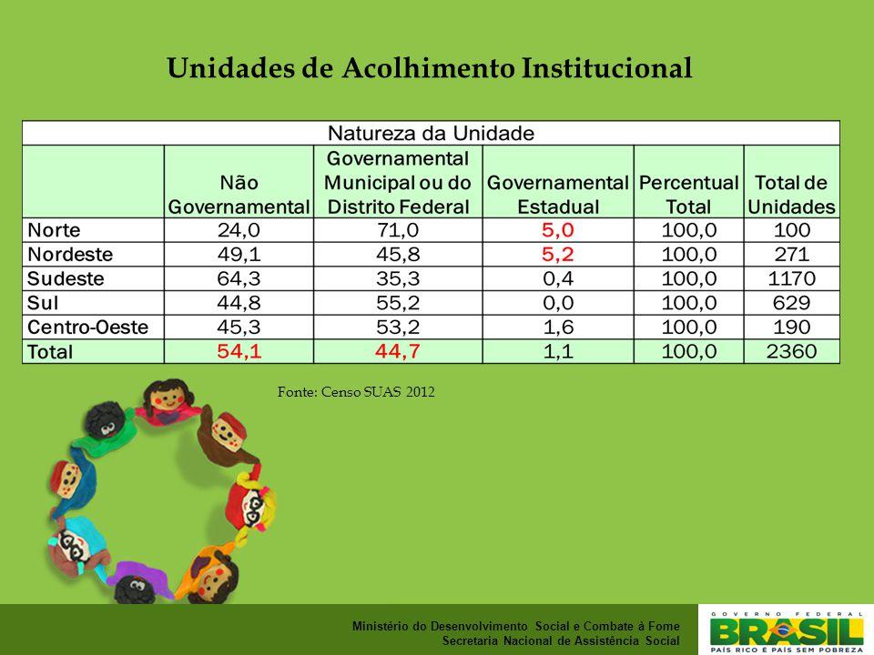 Ministério do Desenvolvimento Social e Combate à Fome Secretaria Nacional de Assistência Social Fonte: Censo SUAS 2012 Unidades de Acolhimento Institucional