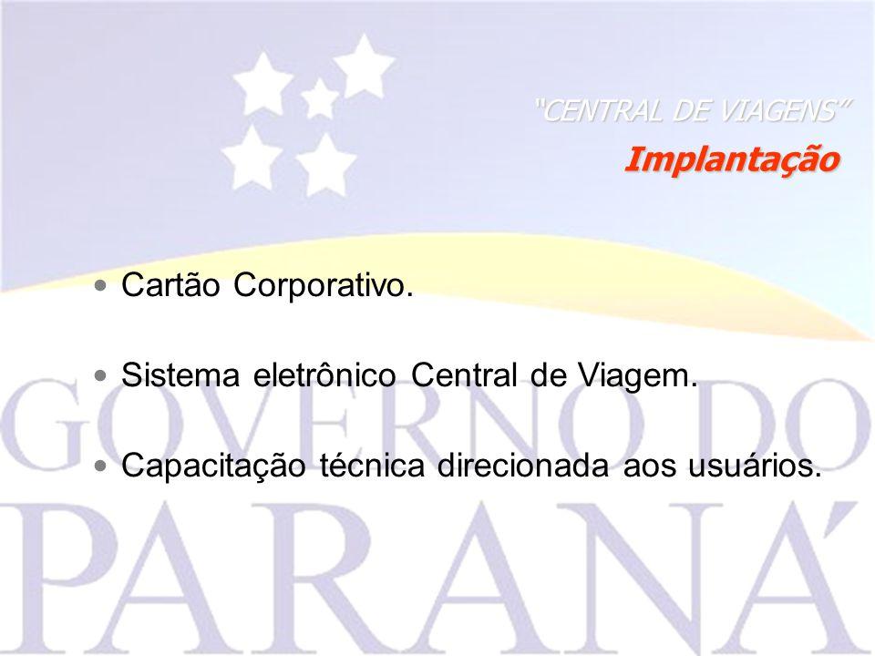 CENTRAL DE VIAGENS Implantação Cartão Corporativo.