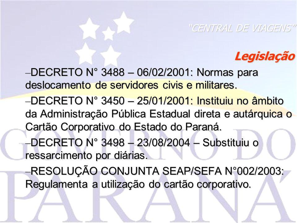 CENTRAL DE VIAGENS Legislação – DECRETO N° 3488 – 06/02/2001: Normas para deslocamento de servidores civis e militares.