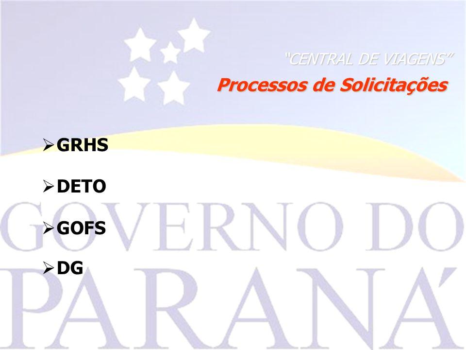 CENTRAL DE VIAGENS Processos de Solicitações GRHS DETO GOFS DG