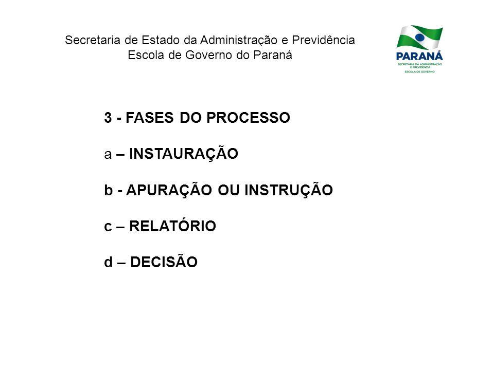 Secretaria de Estado da Administração e Previdência Escola de Governo do Paraná 3 - FASES DO PROCESSO a – INSTAURAÇÃO b - APURAÇÃO OU INSTRUÇÃO c – RE