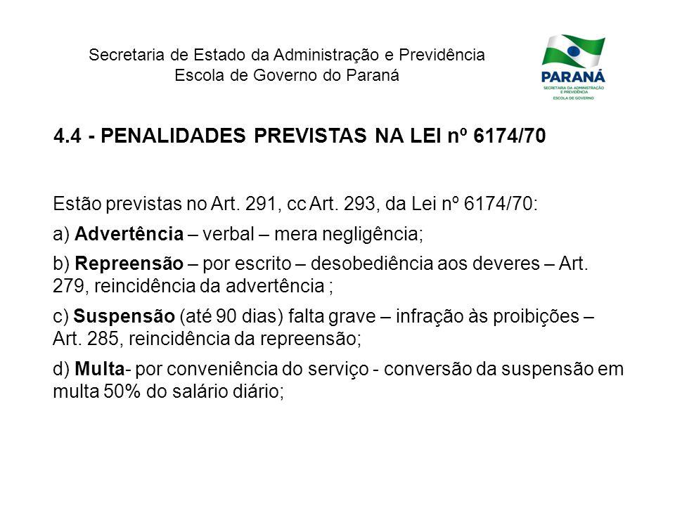 Secretaria de Estado da Administração e Previdência Escola de Governo do Paraná 4.4 - PENALIDADES PREVISTAS NA LEI nº 6174/70 Estão previstas no Art.