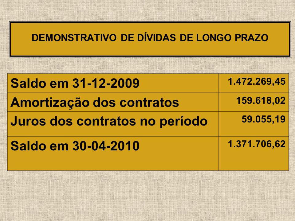 RECURSOS DE CONVÊNIOS E OUTROS PROGRAMA FEDERAL – Vigilância em Saúde – Academias 40.000,00 CONVÊNIO: FEDERAL – Construção de Portais 41.299,48 TOTAL
