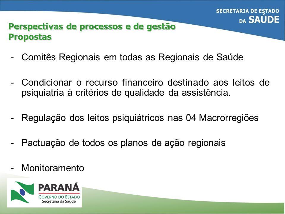 -Comitês Regionais em todas as Regionais de Saúde -Condicionar o recurso financeiro destinado aos leitos de psiquiatria à critérios de qualidade da as