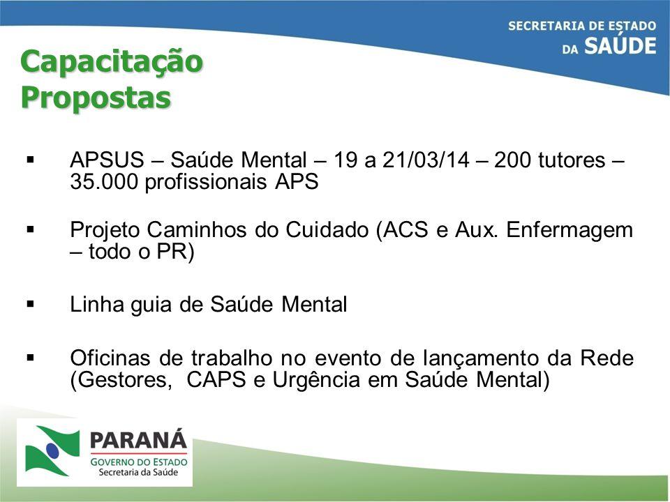 Capacitação Propostas APSUS – Saúde Mental – 19 a 21/03/14 – 200 tutores – 35.000 profissionais APS Projeto Caminhos do Cuidado (ACS e Aux. Enfermagem