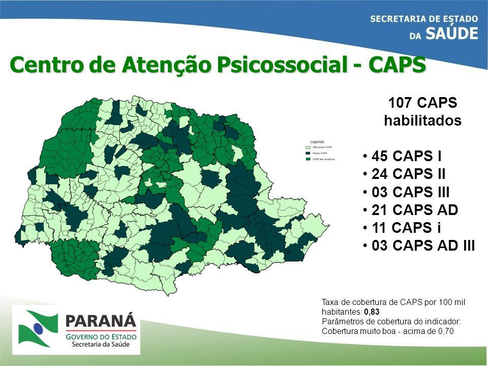 Centro de Atenção Psicossocial - CAPS 107 CAPS habilitados 45 CAPS I 24 CAPS II 03 CAPS III 21 CAPS AD 11 CAPS i 03 CAPS AD III Taxa de cobertura de C
