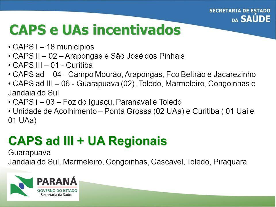 CAPS I – 18 municípios CAPS II – 02 – Arapongas e São José dos Pinhais CAPS III – 01 - Curitiba CAPS ad – 04 - Campo Mourão, Arapongas, Fco Beltrão e