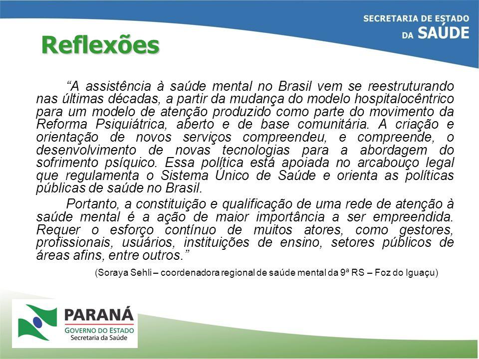 Reflexões A assistência à saúde mental no Brasil vem se reestruturando nas últimas décadas, a partir da mudança do modelo hospitalocêntrico para um mo