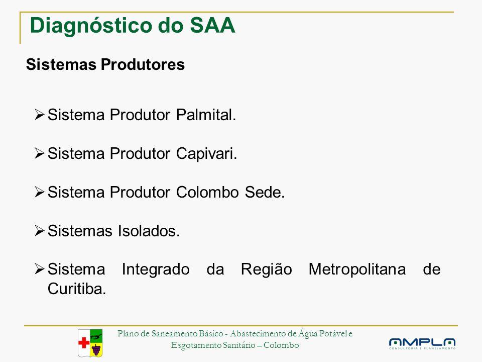 Diagnóstico do SAA Sistemas Produtores Plano de Saneamento Básico - Abastecimento de Água Potável e Esgotamento Sanitário – Colombo Sistema Produtor Palmital.