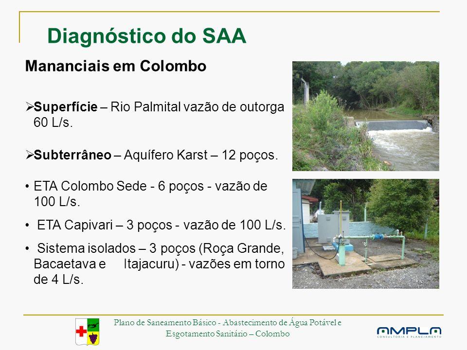 Mananciais em Colombo Superfície – Rio Palmital vazão de outorga 60 L/s.