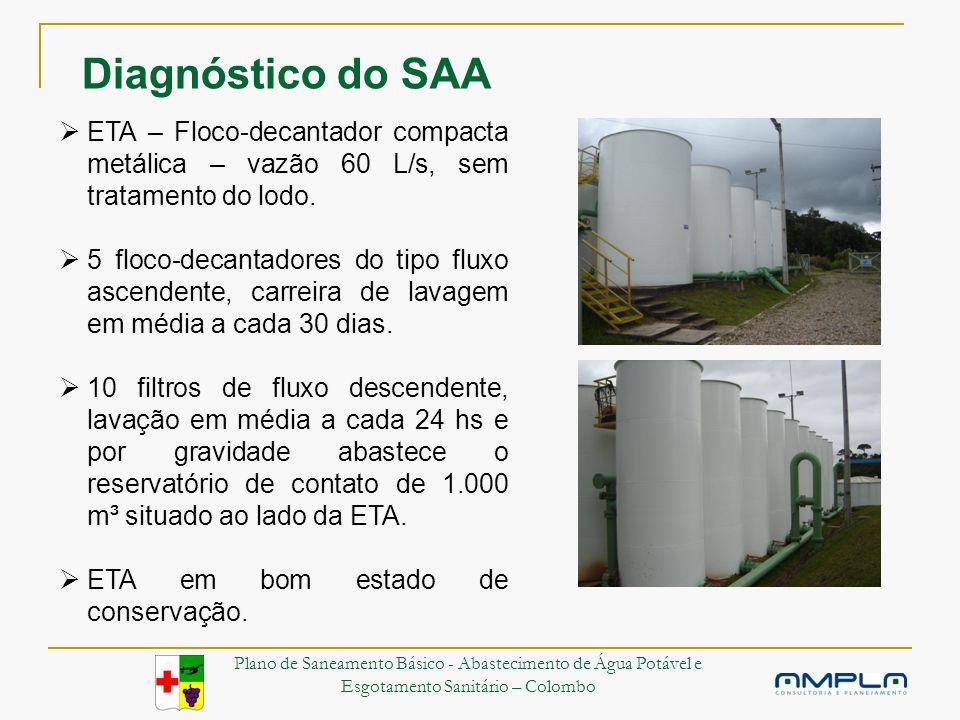 Diagnóstico do SAA ETA – Floco-decantador compacta metálica – vazão 60 L/s, sem tratamento do lodo.