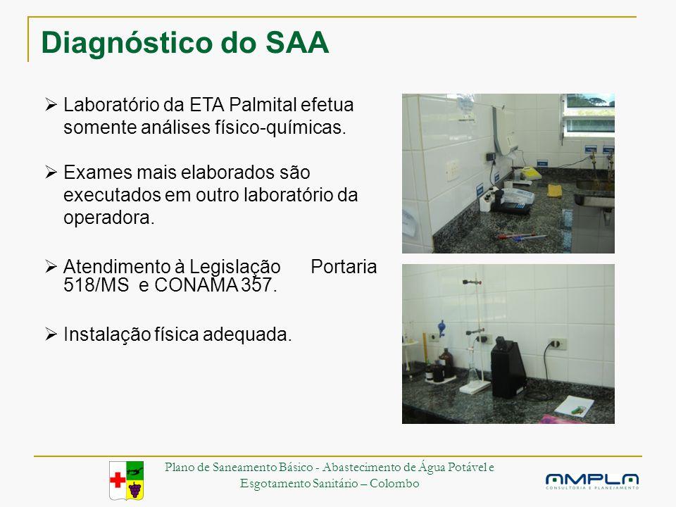 Diagnóstico do SAA Laboratório da ETA Palmital efetua somente análises físico-químicas.
