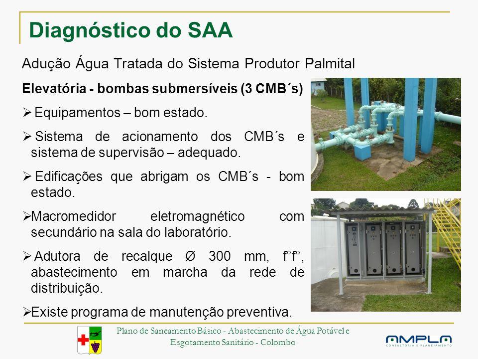 Diagnóstico do SAA Plano de Saneamento Básico - Abastecimento de Água Potável e Esgotamento Sanitário - Colombo Elevatória - bombas submersíveis (3 CMB´s) Equipamentos – bom estado.