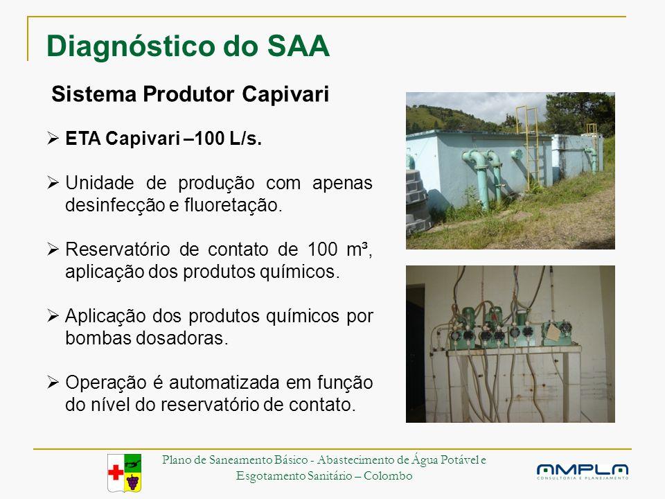 Sistema Produtor Capivari ETA Capivari –100 L/s.