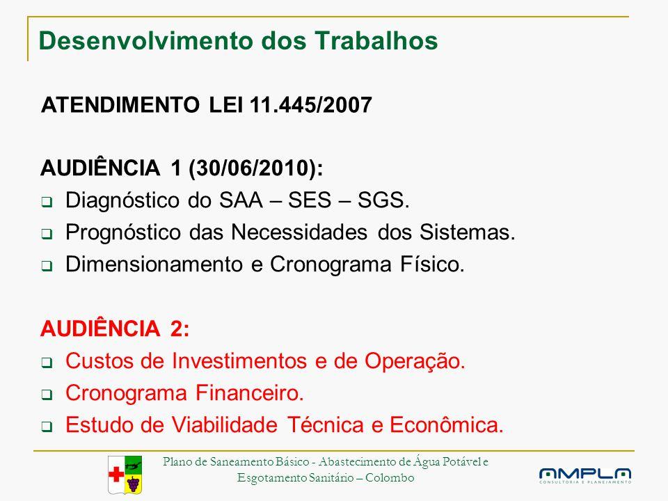Desenvolvimento dos Trabalhos AUDIÊNCIA 1 (30/06/2010): Diagnóstico do SAA – SES – SGS.