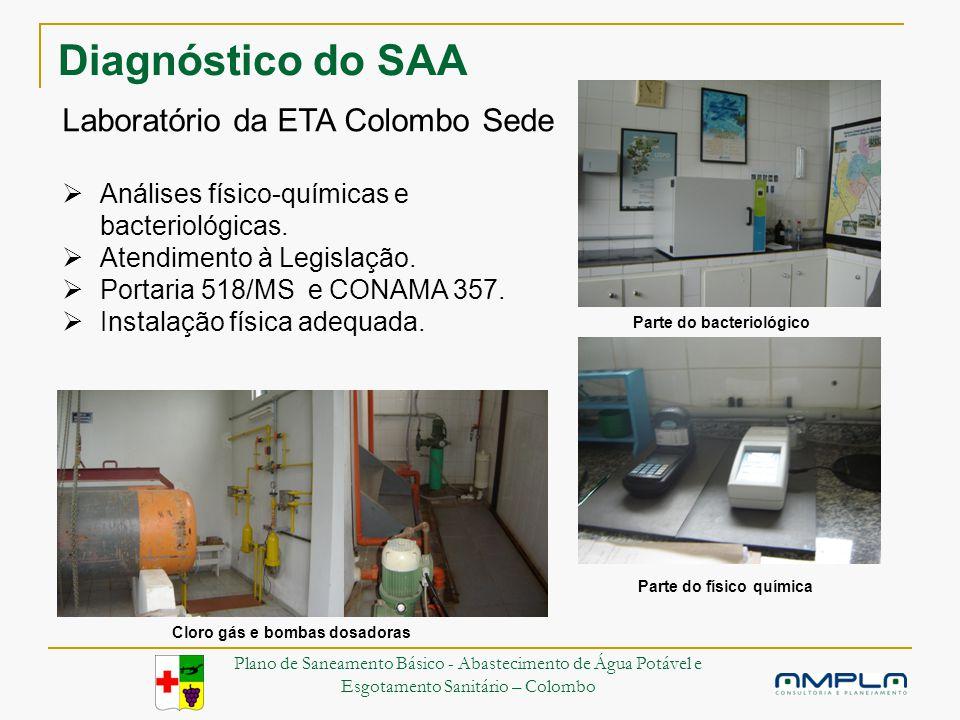 Diagnóstico do SAA Laboratório da ETA Colombo Sede Análises físico-químicas e bacteriológicas.