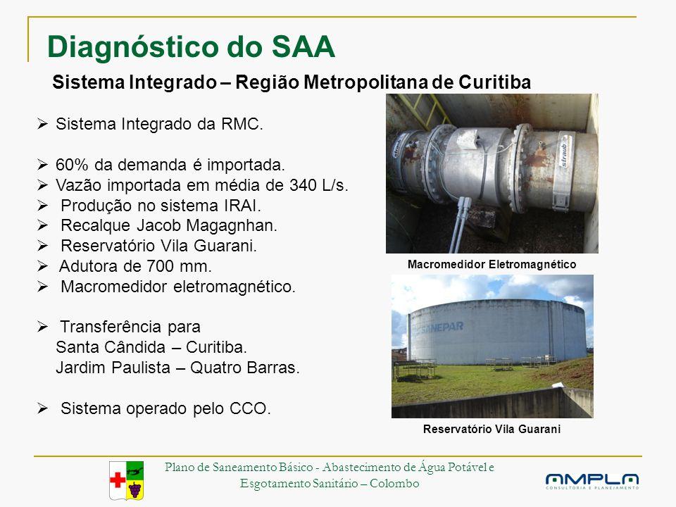 Sistema Integrado – Região Metropolitana de Curitiba Sistema Integrado da RMC.