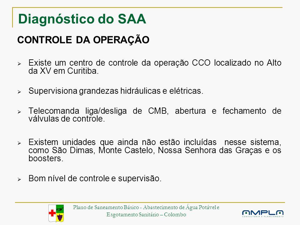 Diagnóstico do SAA CONTROLE DA OPERAÇÃO Existe um centro de controle da operação CCO localizado no Alto da XV em Curitiba.