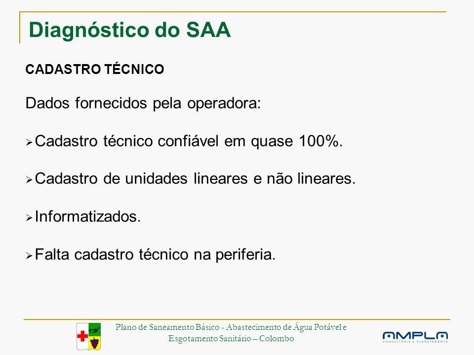 Diagnóstico do SAA CADASTRO TÉCNICO Dados fornecidos pela operadora: Cadastro técnico confiável em quase 100%.