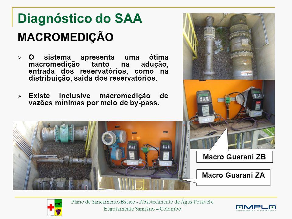 Diagnóstico do SAA MACROMEDIÇÃO O sistema apresenta uma ótima macromedição tanto na adução, entrada dos reservatórios, como na distribuição, saída dos reservatórios.