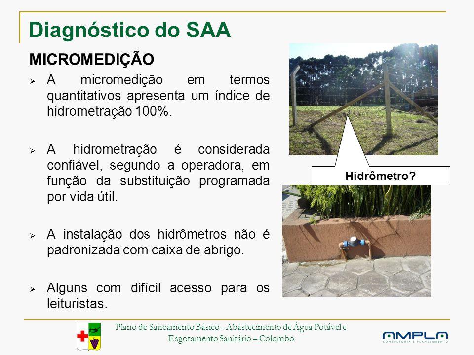 Diagnóstico do SAA MICROMEDIÇÃO A micromedição em termos quantitativos apresenta um índice de hidrometração 100%.