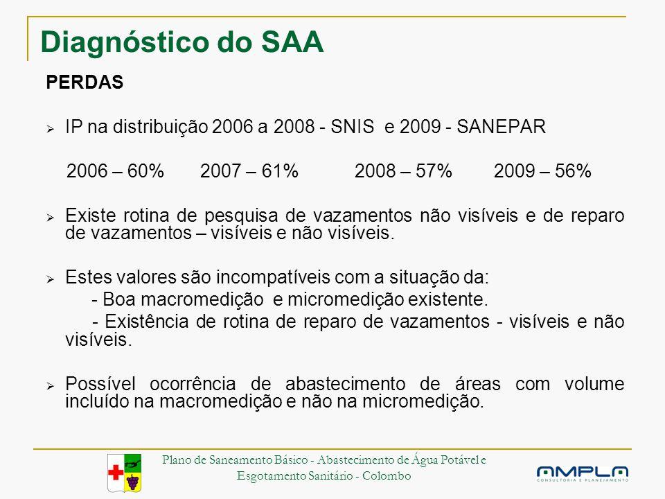 Diagnóstico do SAA PERDAS IP na distribuição 2006 a 2008 - SNIS e 2009 - SANEPAR 2006 – 60% 2007 – 61% 2008 – 57% 2009 – 56% Existe rotina de pesquisa de vazamentos não visíveis e de reparo de vazamentos – visíveis e não visíveis.