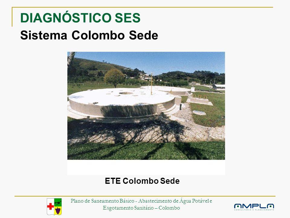 DIAGNÓSTICO SES Sistema Colombo Sede ETE Colombo Sede Plano de Saneamento Básico - Abastecimento de Água Potável e Esgotamento Sanitário – Colombo