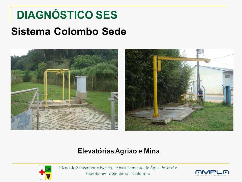 DIAGNÓSTICO SES Sistema Colombo Sede Elevatórias Agrião e Mina Plano de Saneamento Básico - Abastecimento de Água Potável e Esgotamento Sanitário – Colombo