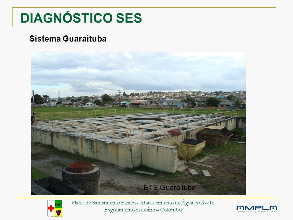 DIAGNÓSTICO SES ETE Guaraituba Sistema Guaraituba Plano de Saneamento Básico - Abastecimento de Água Potável e Esgotamento Sanitário – Colombo