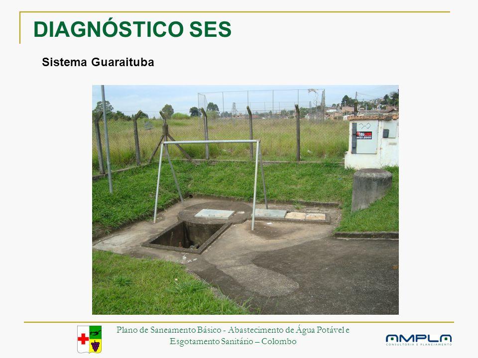 DIAGNÓSTICO SES Elevatória Guaraituba Sistema Guaraituba Plano de Saneamento Básico - Abastecimento de Água Potável e Esgotamento Sanitário – Colombo