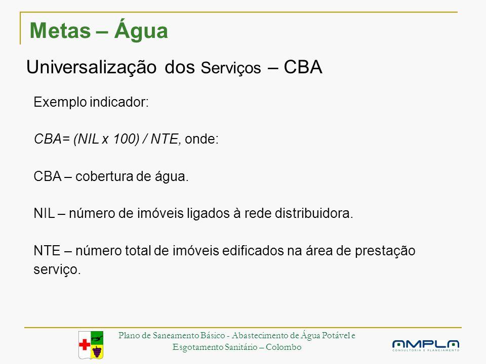 Metas – Água Universalização dos Serviços – CBA Exemplo indicador: CBA= (NIL x 100) / NTE, onde: CBA – cobertura de água.