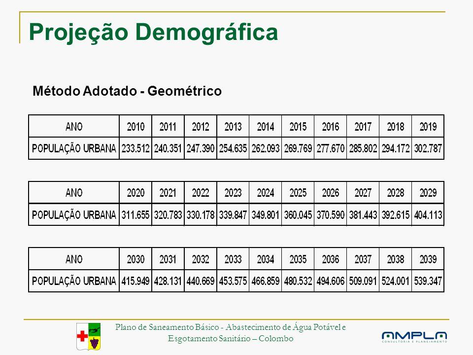Projeção Demográfica Método Adotado - Geométrico Plano de Saneamento Básico - Abastecimento de Água Potável e Esgotamento Sanitário – Colombo