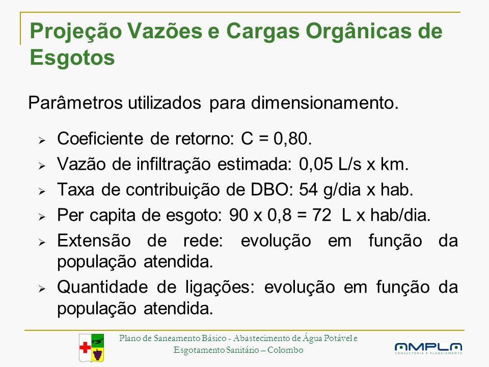 Projeção Vazões e Cargas Orgânicas de Esgotos Parâmetros utilizados para dimensionamento.
