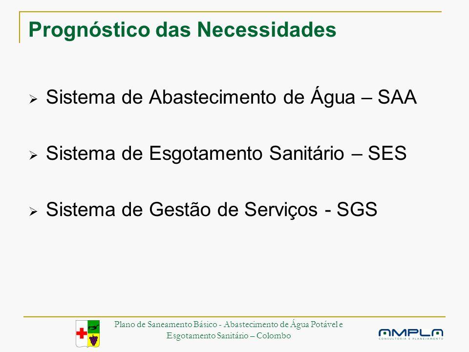 Prognóstico das Necessidades Sistema de Abastecimento de Água – SAA Sistema de Esgotamento Sanitário – SES Sistema de Gestão de Serviços - SGS Plano de Saneamento Básico - Abastecimento de Água Potável e Esgotamento Sanitário – Colombo