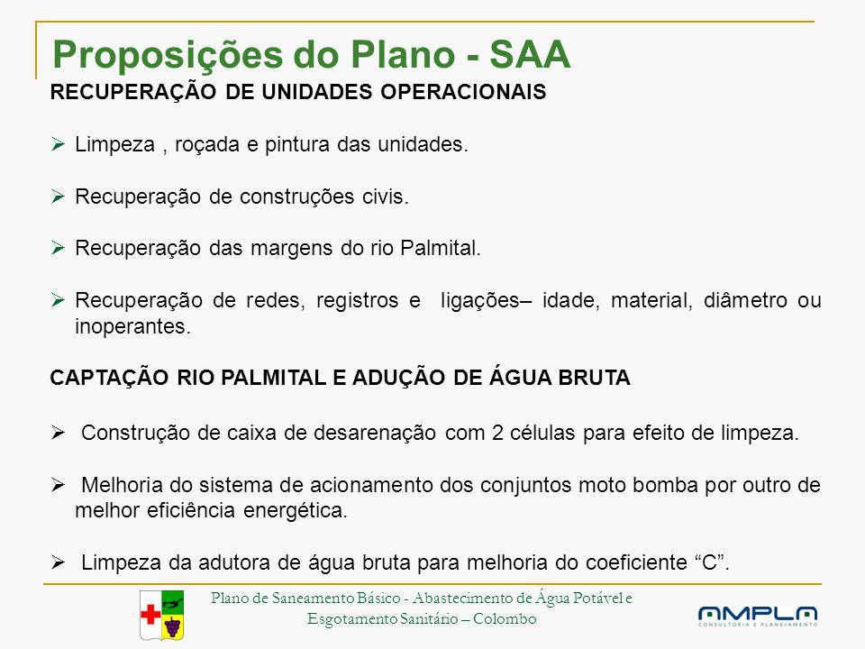 Proposições do Plano - SAA RECUPERAÇÃO DE UNIDADES OPERACIONAIS Limpeza, roçada e pintura das unidades.