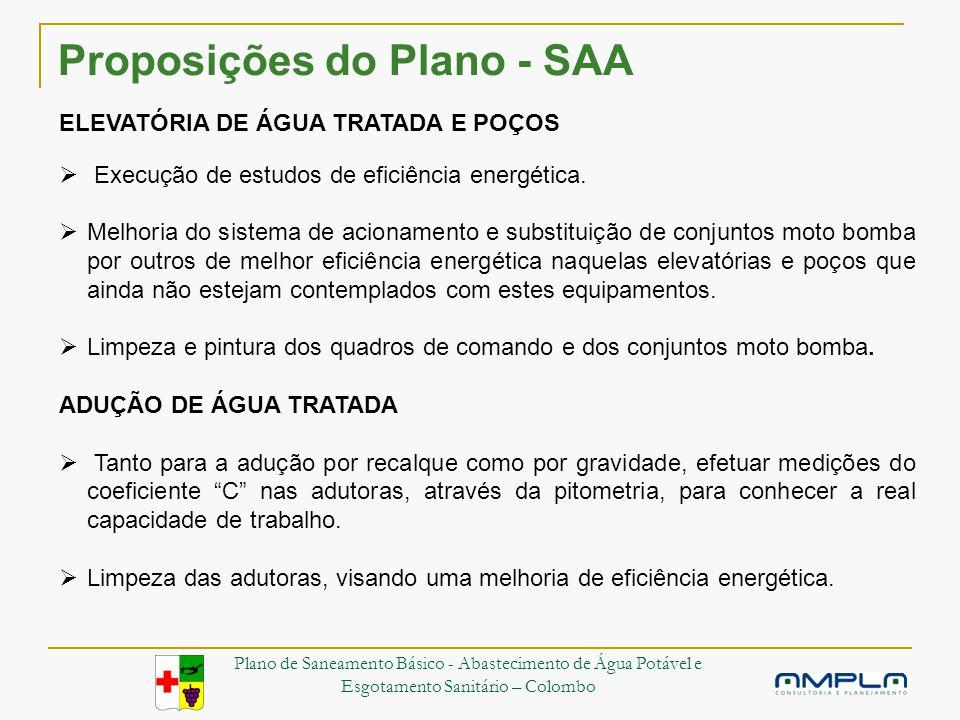 Proposições do Plano - SAA ELEVATÓRIA DE ÁGUA TRATADA E POÇOS Execução de estudos de eficiência energética.