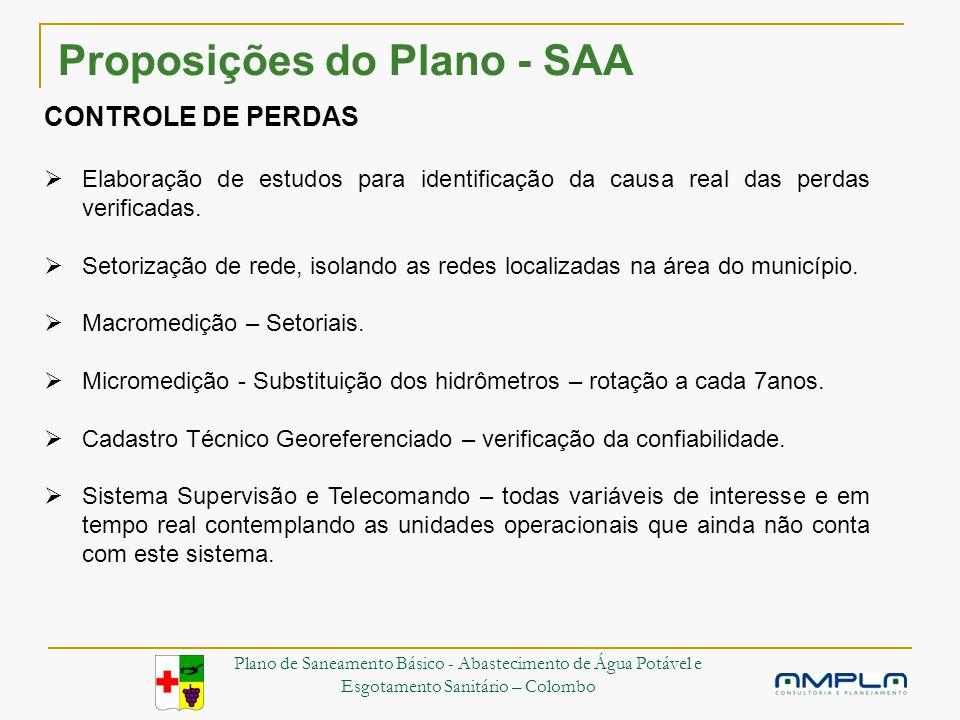 Proposições do Plano - SAA CONTROLE DE PERDAS Elaboração de estudos para identificação da causa real das perdas verificadas.