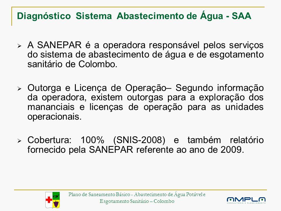 Diagnóstico Sistema Abastecimento de Água - SAA A SANEPAR é a operadora responsável pelos serviços do sistema de abastecimento de água e de esgotamento sanitário de Colombo.