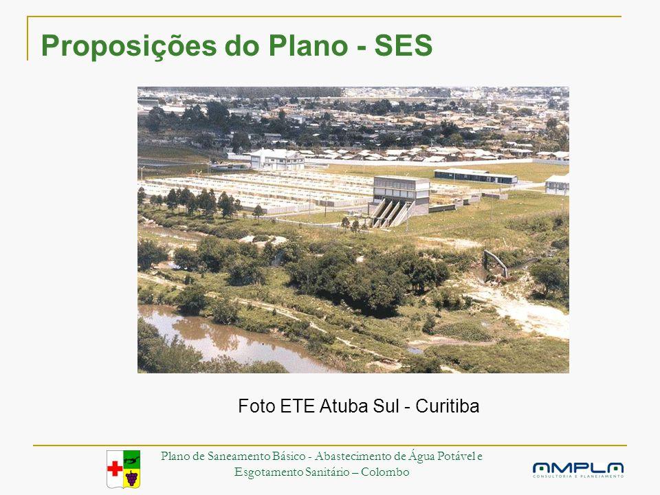 Proposições do Plano - SES Foto ETE Atuba Sul - Curitiba Plano de Saneamento Básico - Abastecimento de Água Potável e Esgotamento Sanitário – Colombo