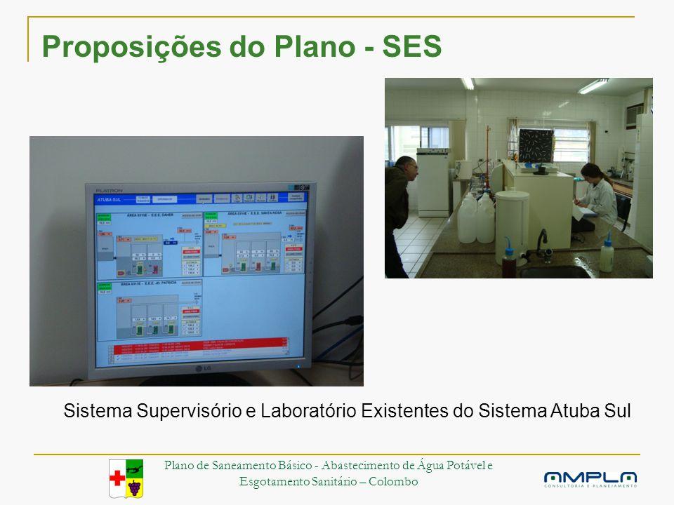 Proposições do Plano - SES Sistema Supervisório e Laboratório Existentes do Sistema Atuba Sul Plano de Saneamento Básico - Abastecimento de Água Potável e Esgotamento Sanitário – Colombo