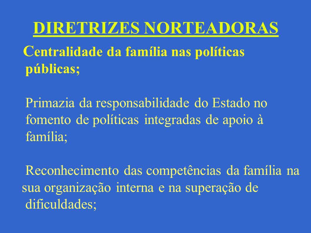 DIRETRIZES NORTEADORAS C entralidade da família nas políticas públicas; Primazia da responsabilidade do Estado no fomento de políticas integradas de a
