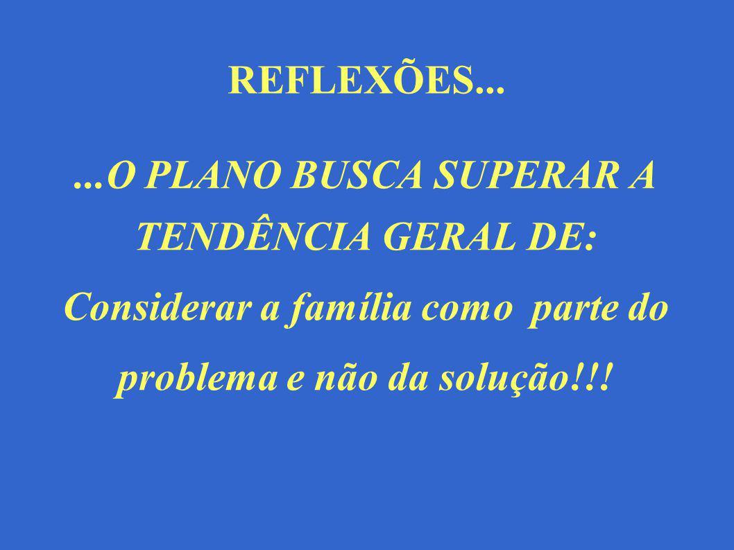 REFLEXÕES......O PLANO BUSCA SUPERAR A TENDÊNCIA GERAL DE: Considerar a família como parte do problema e não da solução!!!
