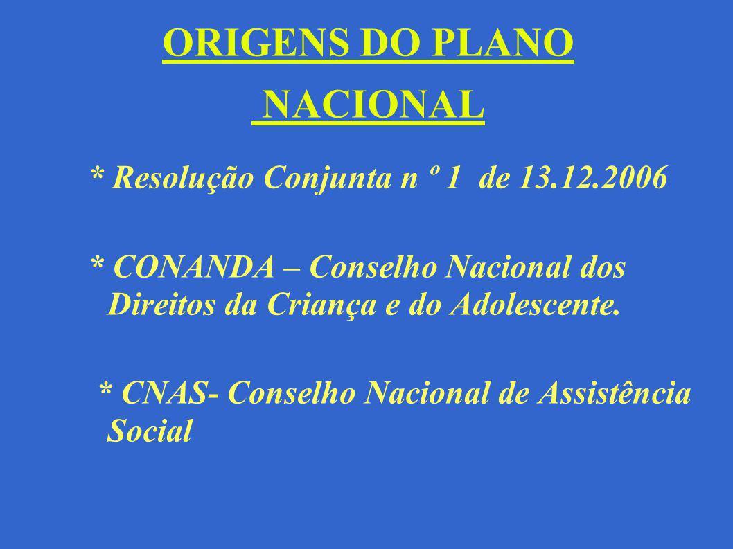 ORIGENS DO PLANO NACIONAL * Resolução Conjunta n º 1 de 13.12.2006 * CONANDA – Conselho Nacional dos Direitos da Criança e do Adolescente. * CNAS- Con