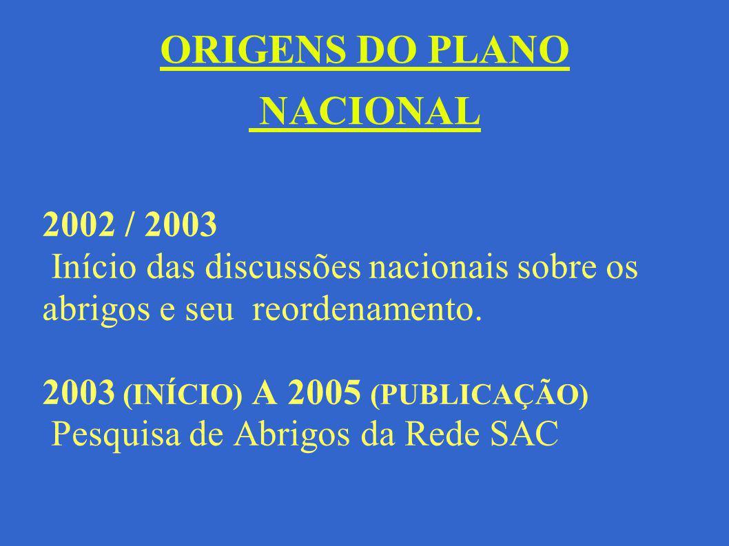 ORIGENS DO PLANO NACIONAL 2002 / 2003 Início das discussões nacionais sobre os abrigos e seu reordenamento. 2003 (INÍCIO) A 2005 (PUBLICAÇÃO) Pesquisa