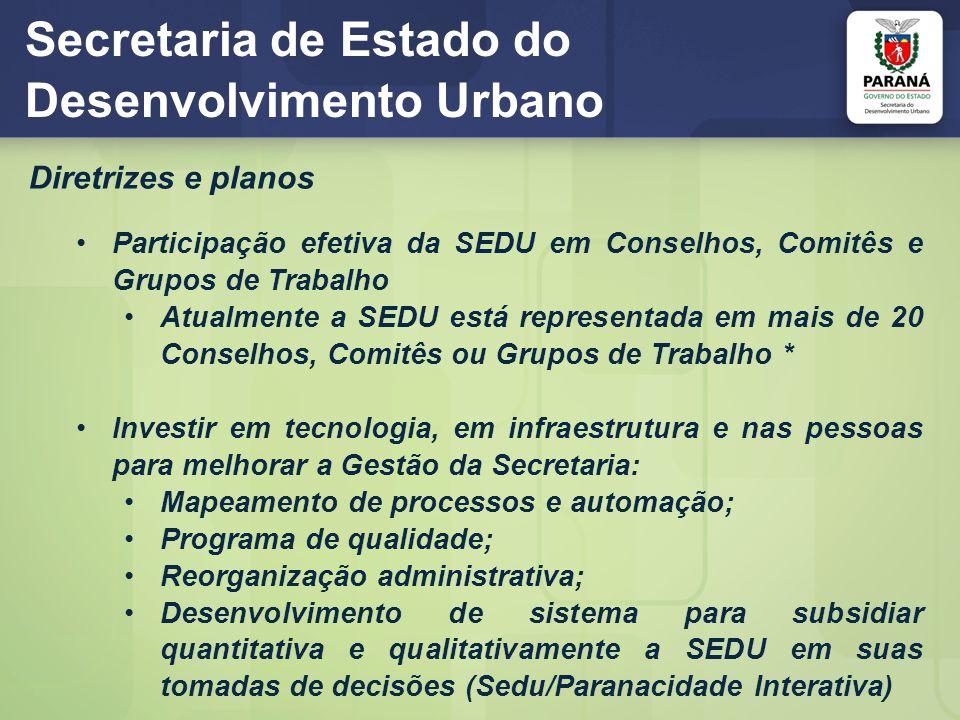 Secretaria de Estado do Desenvolvimento Urbano Diretrizes e planos Participação efetiva da SEDU em Conselhos, Comitês e Grupos de Trabalho Atualmente