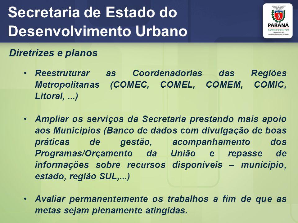 Secretaria de Estado do Desenvolvimento Urbano Diretrizes e planos Reestruturar as Coordenadorias das Regiões Metropolitanas (COMEC, COMEL, COMEM, COM