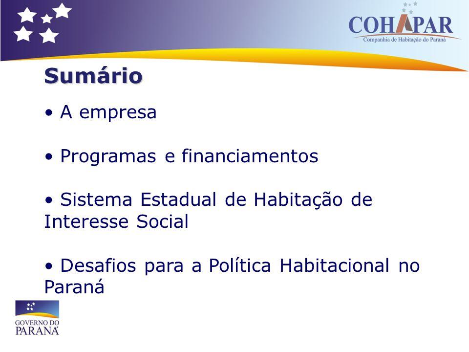Sumário A empresa Programas e financiamentos Sistema Estadual de Habitação de Interesse Social Desafios para a Política Habitacional no Paraná